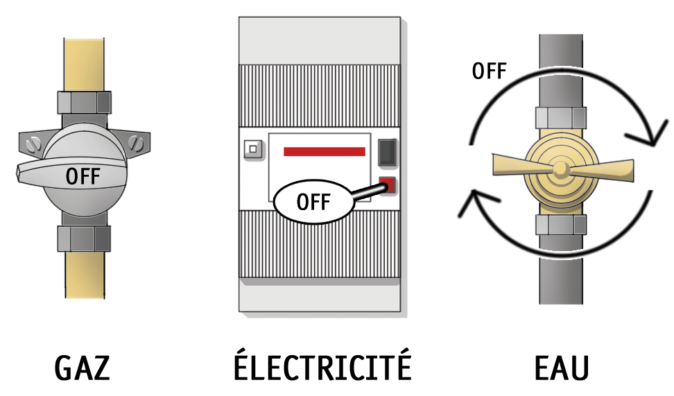 Location immobili re les consignes de s curit pour for Demenagement gaz et electricite